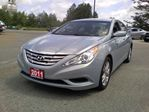 2011 Hyundai Sonata GL Sedan in Woodstock, Ontario