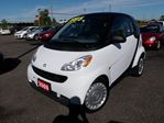 2009 Smart Fortwo STEAL THIS CAR RIGHT NOW in Niagara Falls, Ontario