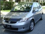 2008 Honda Fit DX in Vancouver, British Columbia
