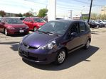 2008 Honda Fit LX..1.99 FINANCE.SAVE ON GAS in Rexdale, Ontario