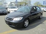 2004 Honda Civic Si in Richmond, British Columbia