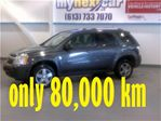 2008 Chevrolet Equinox LT in Ottawa, Ontario