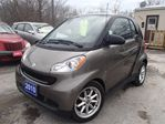 2010 Smart Fortwo Passion,,cert&etetsed in Oshawa, Ontario