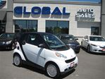 2009 Smart Fortwo pure * $81.00 BI-WEEKLY * in Gloucester, Ontario