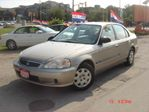 2000 Honda Civic SE (NO Rust) No Accident 2 Owners in Cambridge, Ontario