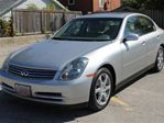 2003 Infiniti G35 - in Waterloo, Ontario
