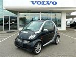 2005 Smart Fortwo Passion cab in Kelowna, British Columbia
