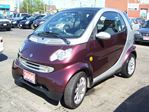 2006 Smart Fortwo CDI in Kitchener, Ontario