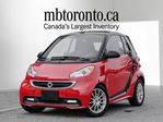 2013 Smart Fortwo passion cab in Mississauga, Ontario