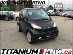 2008 Smart Fortwo Keyless Entry+Power Windows & Locks+AUX MP3 Input+ in London, Ontario