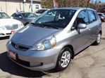 2008 Honda Fit LX CRUISE!!AIR-CONDTION!!NEW TIRES!! in Ottawa, Ontario