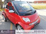 2005 Smart Fortwo PASSION - CDI - DIESEL in Woodbridge, Ontario