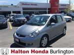 2008 Honda Fit Sport 5SP ALLOYS SUNROOF in Burlington, Ontario
