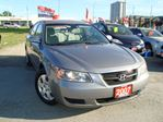 2007 Hyundai Sonata GL Only 151km Accident & Rust Free in Cambridge, Ontario