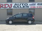 2007 Honda Fit LX in Hamilton, Ontario
