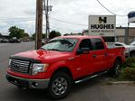 2012 Ford F-150 XLT in Toronto, Ontario