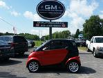 2005 Smart Fortwo           in Rockland, Ontario