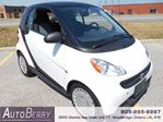 2013 Smart Fortwo Pure Package in Woodbridge, Ontario