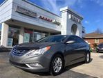 2013 Hyundai Sonata GL,SUNROOF,ALLOYS,HTD SEATS,NICE LOCAL TRADE! in Niagara Falls, Ontario