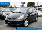 2007 Honda Fit LX in Coquitlam, British Columbia