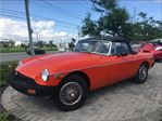1980 MG Midget ROADSTER - PERFECT PROJECT CAR in Barrie, Ontario