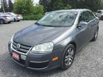 2006 Volkswagen Jetta 2.5 LEATHER SUNROOF LOADED in Stouffville, Ontario