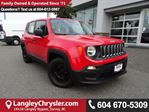 2015 Jeep Renegade Sport *LOCALLY OWNED*DEALER INSPECTED* in Surrey, British Columbia