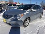 2013 Hyundai Sonata GL in Burlington, Ontario