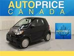 2015 Smart Fortwo PURE NAVIGATION in Mississauga, Ontario