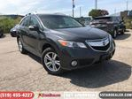 2013 Acura RDX Tech Pckg   NAV   LEATHER   ROOF in London, Ontario