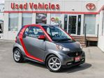 2014 Smart Fortwo Passion in Toronto, Ontario