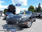 2003 Ford Thunderbird           in Port Perry, Ontario