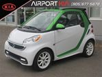 2015 Smart Fortwo Electric Drive passion Convertible/Heated seats in Mississauga, Ontario